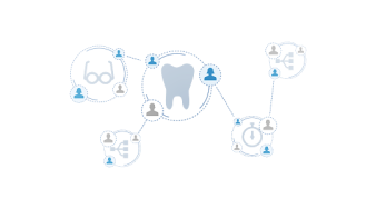 Brightsquid Dental Collaboration Platform
