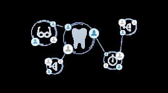 Brightsquid Dental Collaboration Platform